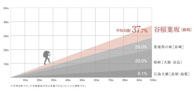 道路勾配国内ランキング1702hill21map3.jpg