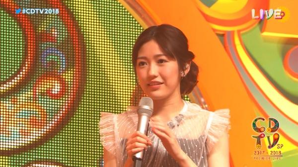 CDTV (2)