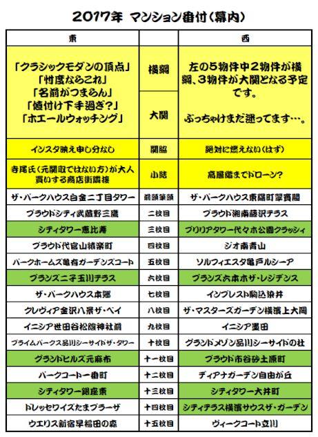 SnapCrab_NoName_2017-12-22_11-50-59_No-00.jpg