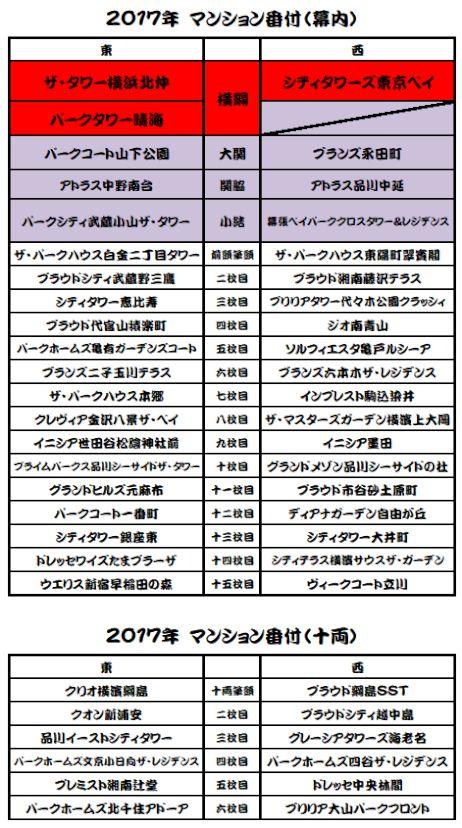 SnapCrab_NoName_2017-12-29_13-38-38_No-00.jpg