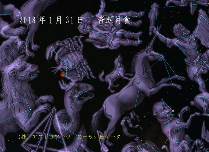 星座絵 皆既月食 20180131