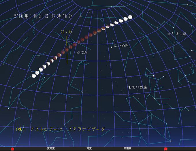 2018年1月31日 皆既月食 星図