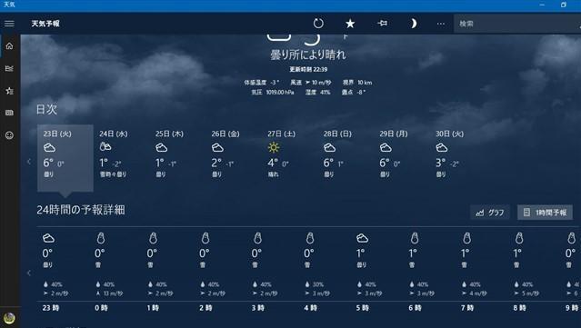 明日20180124の天気予報-1_S-size