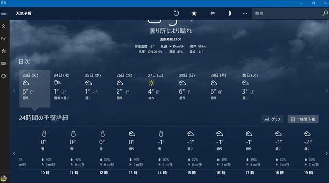 明日20180124の天気予報-2_S-size