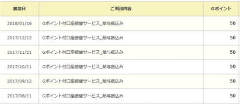 Gポイントサービス利用歴