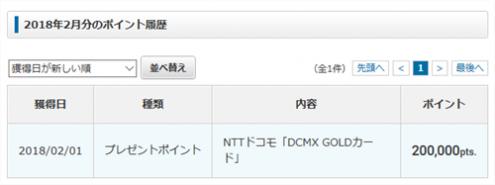 2万円獲得