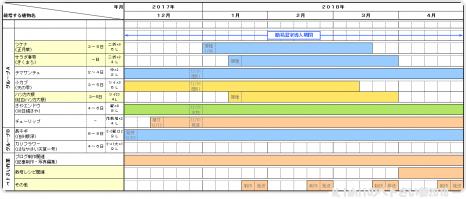 Petsai_Plan201801_1.png