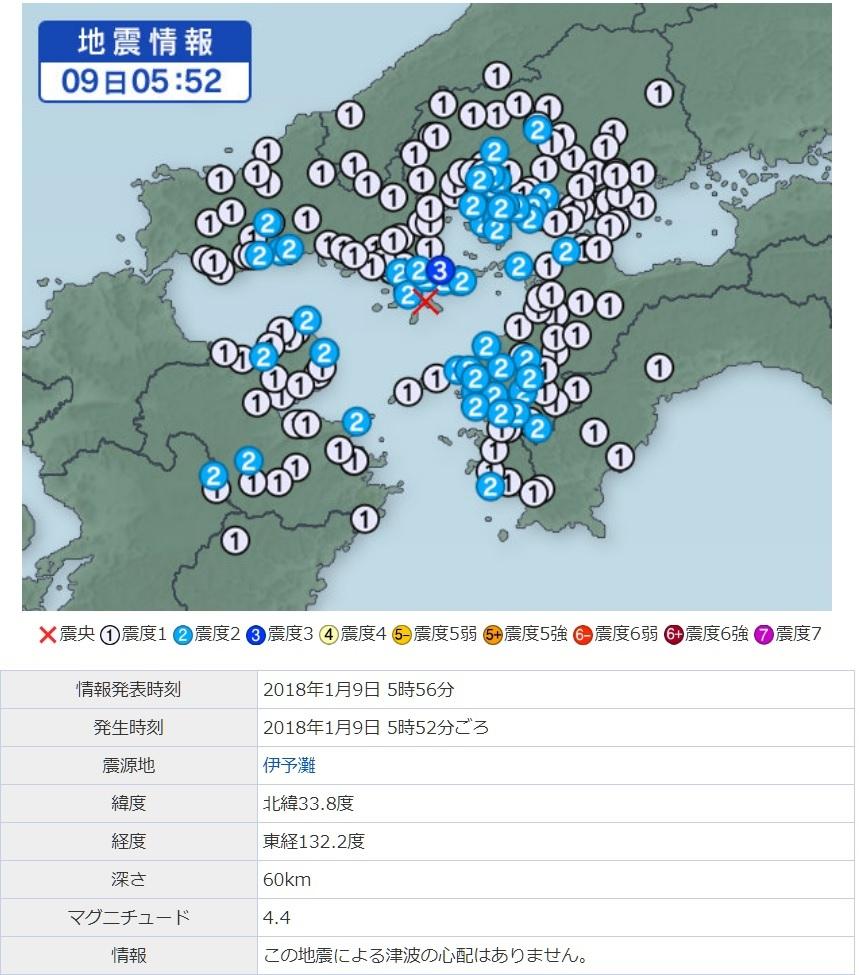 1月9日 朝 伊予灘での地震図