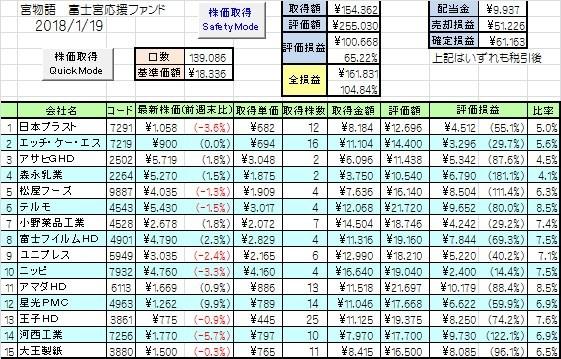 富士宮インデックス成績1_20180119
