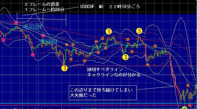 USDCHF 2-1 M1