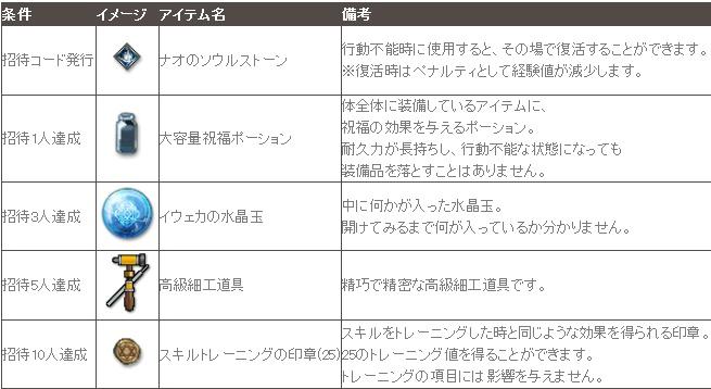 invitation_friend_2017_12_001.jpg