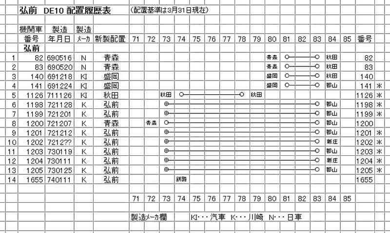 弘前 DE10 (1-1)