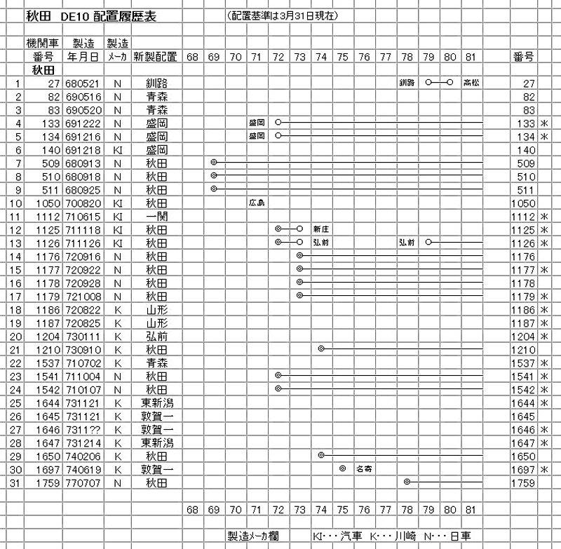 秋田 DE10 (2-1)