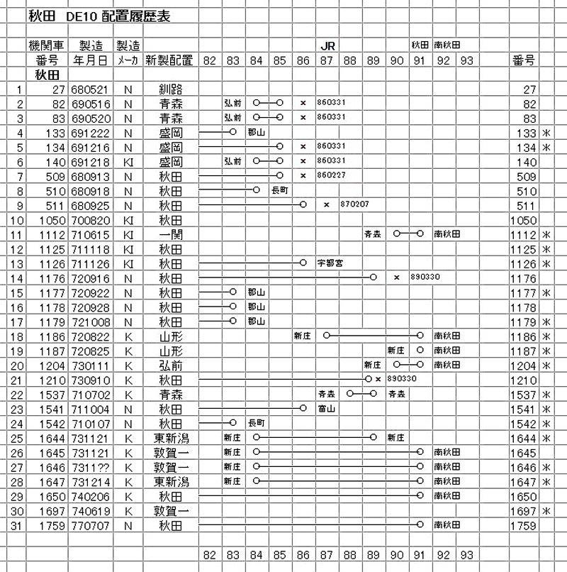秋田 DE10 (2-2)