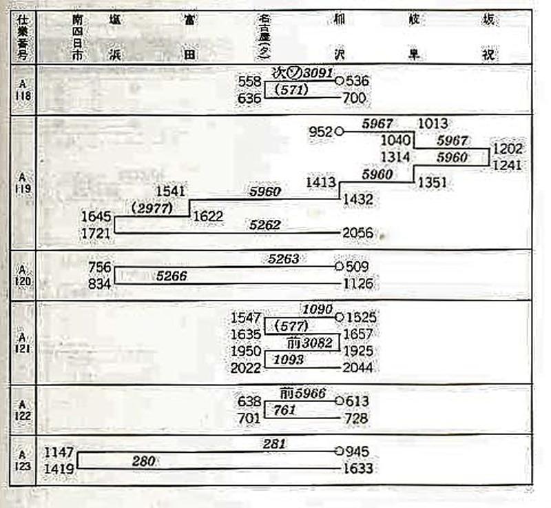 JR稲沢JR802-22