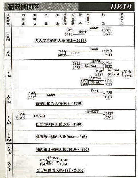 JR稲沢JR802-30