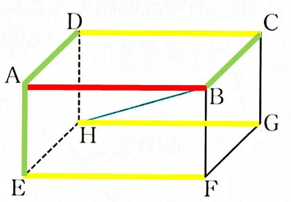 図2 (1)