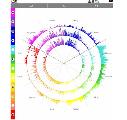 声紋分析とオリジナル