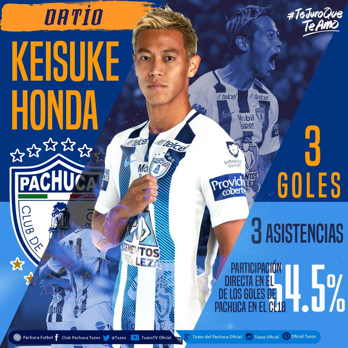 Keisuke Honda ha participado en el 54 de los goles del Pachuca en la presente campaña