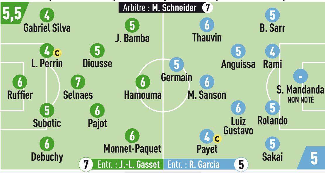 Saint-Etienne 2-2 Marseille 2018 @lequipe sakai assists