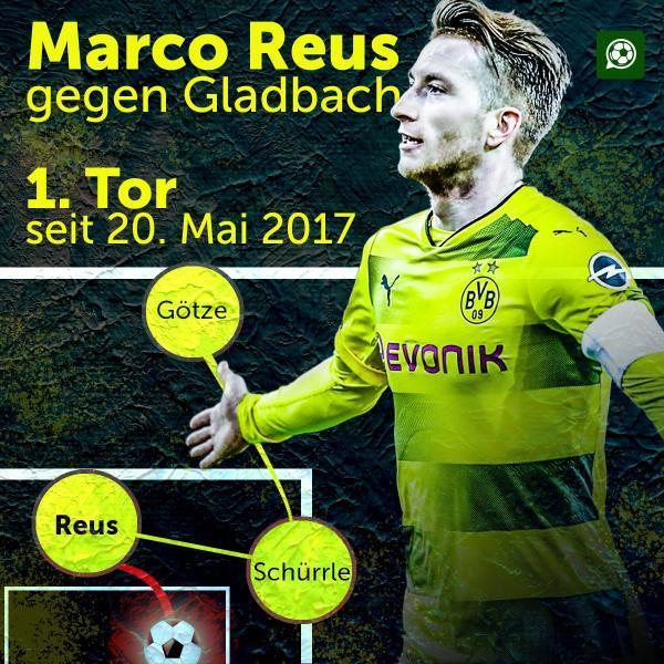 Götze_Schürrle Reus Borussia Mönchengladbach 0_1 bvb