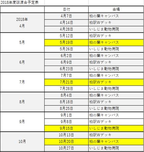 2018年度譲渡会予定表