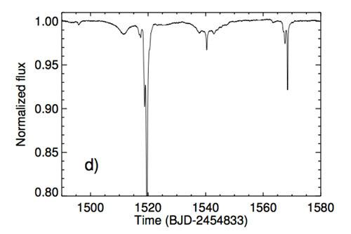 ヴォイニッチの科学書 第686回 ダイソン球をまとう恒星?