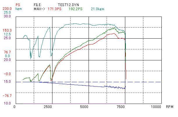 ロードスターND 20L CPU カム エキマニ