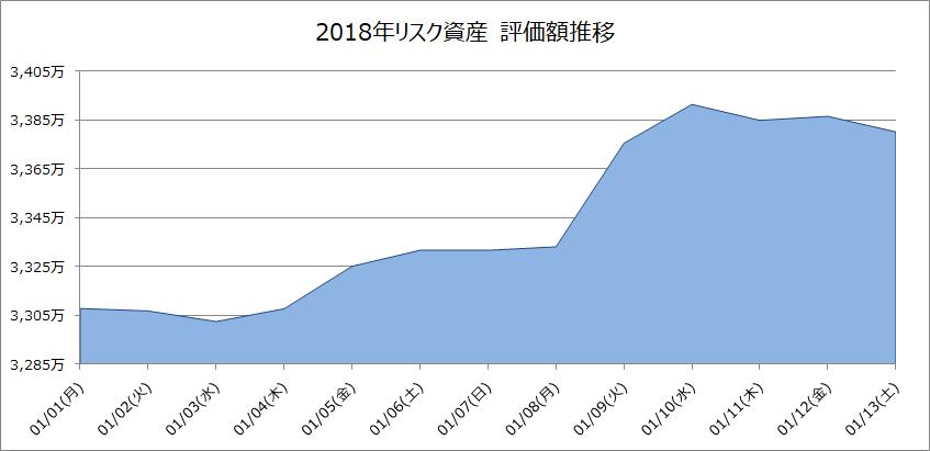 20180113-week01.png