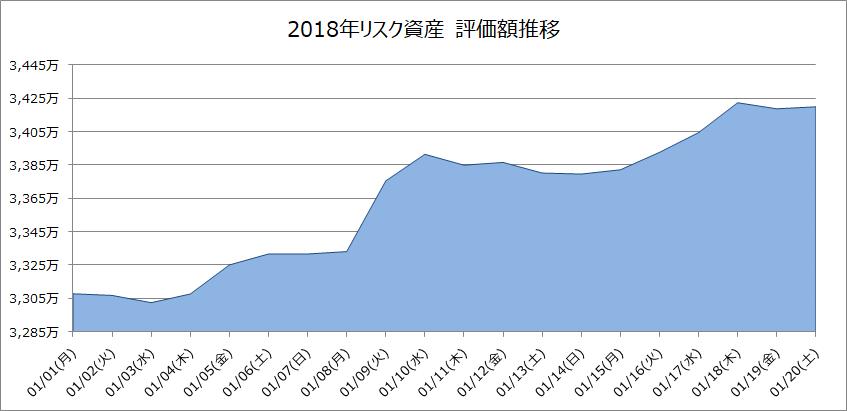 20180120-week01.png