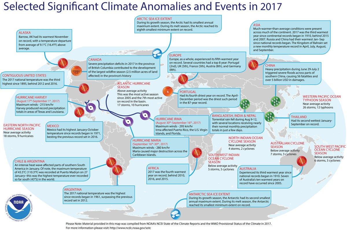 【WMO】去年の世界平均気温、観測史上「2番目」に高かった…「気候変動は明確に継続している」