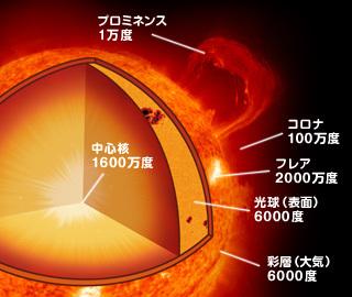http://blog-imgs-118.fc2.com/o/k/a/okarutojishinyogen/news_1514805482_29001.jpg