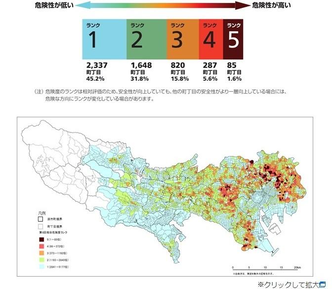 【首都直下地震】東京都が大地震による「危険度ランク」を改定、公表…1番ヤバイ場所は「足立、荒川、墨田」