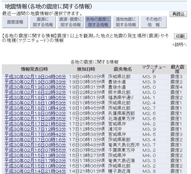 【九州・四国】豊後水道で最大震度4の地震…茨城県でも震度3の地震発生