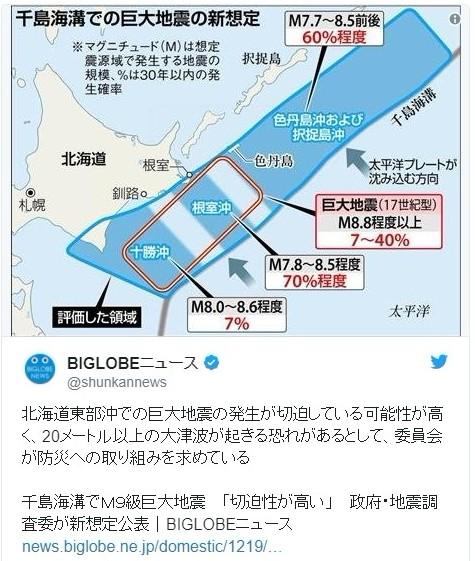 【北海道】千島海溝での「M9クラス超巨大地震の切迫」を受け、福島第1原発の津波対策を強化