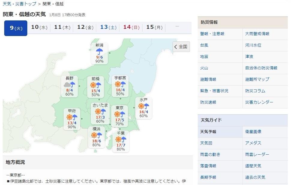 【天気】今日、東京は気温が「17℃」に…でも来週は爆弾低気圧と強烈寒波で大荒れになるぞ
