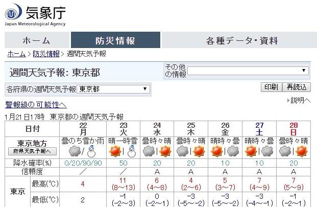 【寒気】国交省「不要の外出は控えろ!」大雪に対する緊急発表…なお、東京で今週の最低気温は「-3℃」が続く模様
