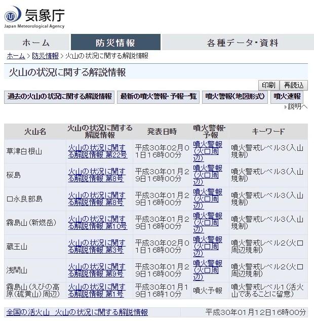 【3.11】東日本大震災で日本列島は異常状態になっている…関東と東北の火山は「臨界状態」