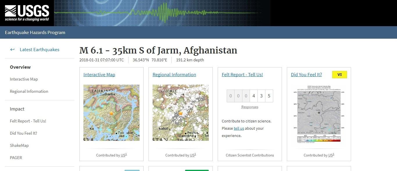 アフガニスタンで「M6.1」の地震発生…震源の深さ191km