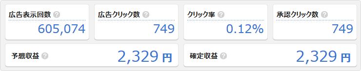 忍者AdMax 160813-170212