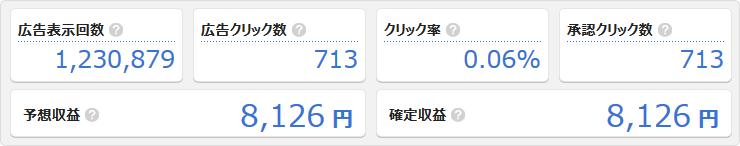忍者AdMax 170213-170812