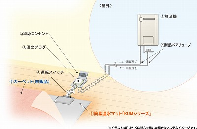 onsuimat_system_01_01.jpg