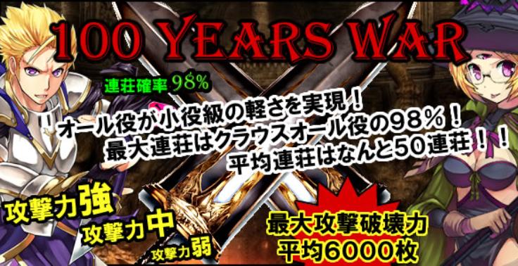 100 Years War トップ画像