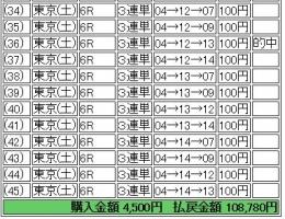 20180218東京R6的中