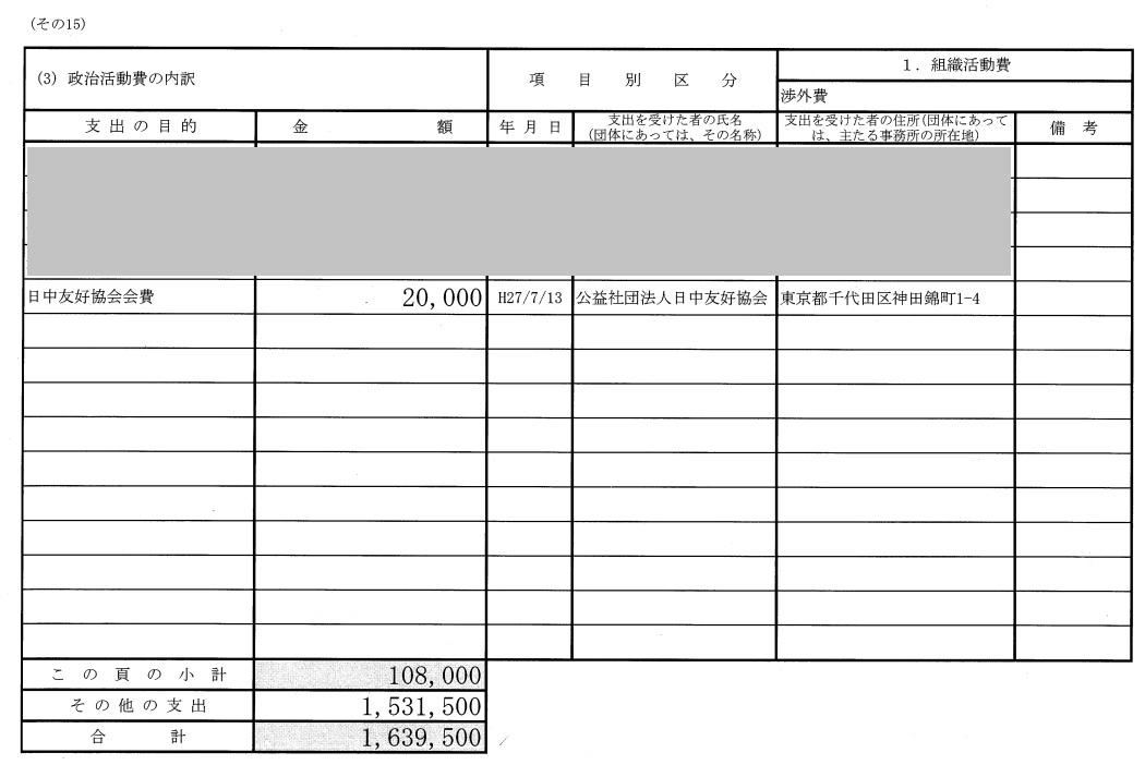 平成27年分政治資金収支報告書 民進党香川県第2区総支部