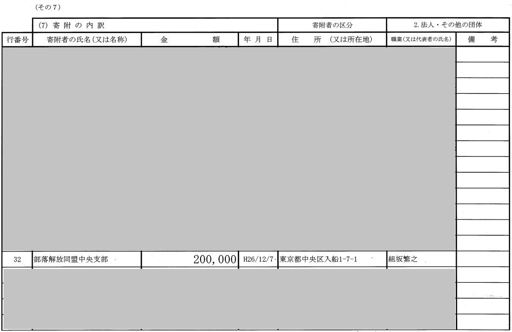 平成26年分政治資金収支報告書 民進党香川県第2区総支部