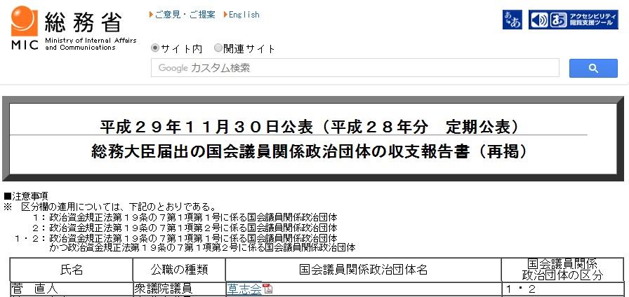 総務省 政治資金 3