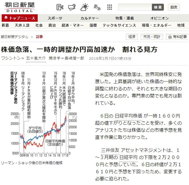朝日新聞 円高加速化