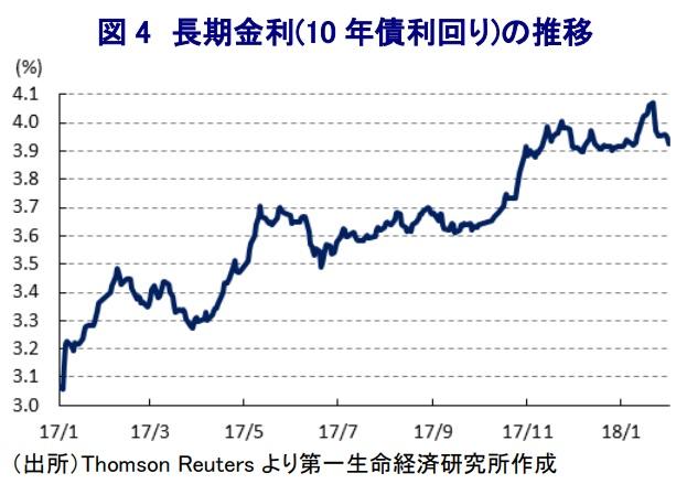 中国前財務省 中国金融リスク 4