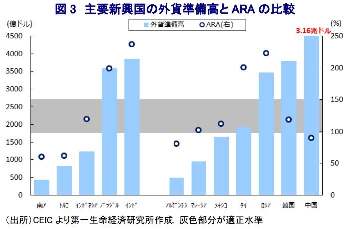 中国 バブル崩壊 112